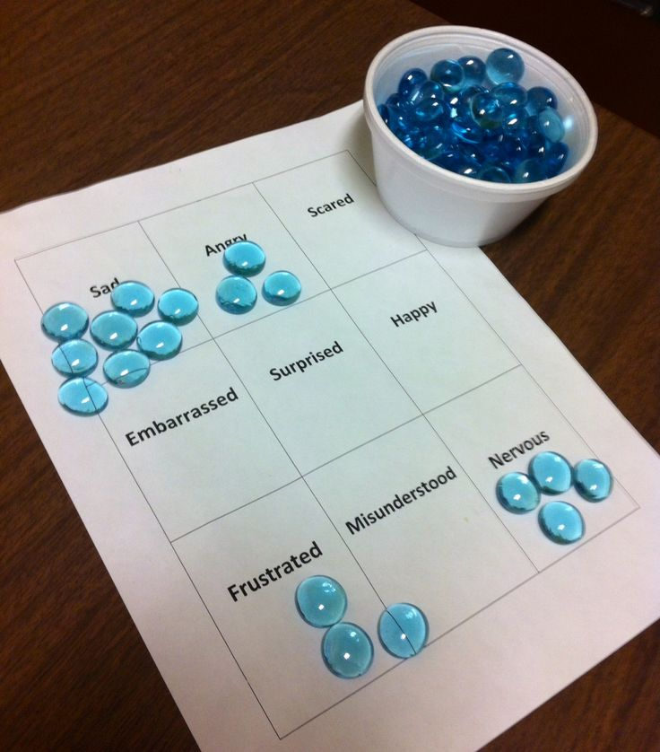Feelings identification therapy activity: Create a board with feelings similar to this one or have the child come up with feelings on his or her own and fill them in. Present a real or imaginary situation and ask the child to put a certain amount of stones (depending on how strong those feelings were) on each of the emotions they felt or might feel, then process the experience of having co-existing emotions.