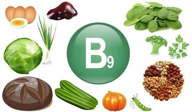 ВИТАМИН В9 - ФОЛИЕВАЯ КИСЛОТА | Фолиевая кислота, Питание рецепты, Здоровое питание