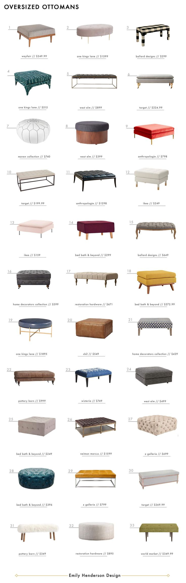 Product Image for Skyline Furniture Tufted Cocktail Ottoman 1 out of 3