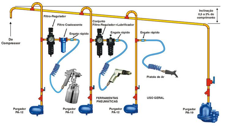Shop Air Compressor Piping Diagram - Bing Images