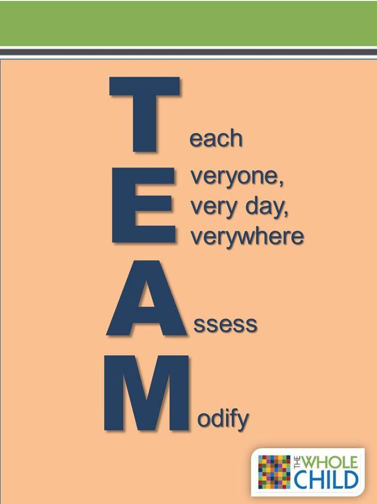 Classroom Organization Ideas Middle School ~ Use the team acronym to establish a culture of trust in