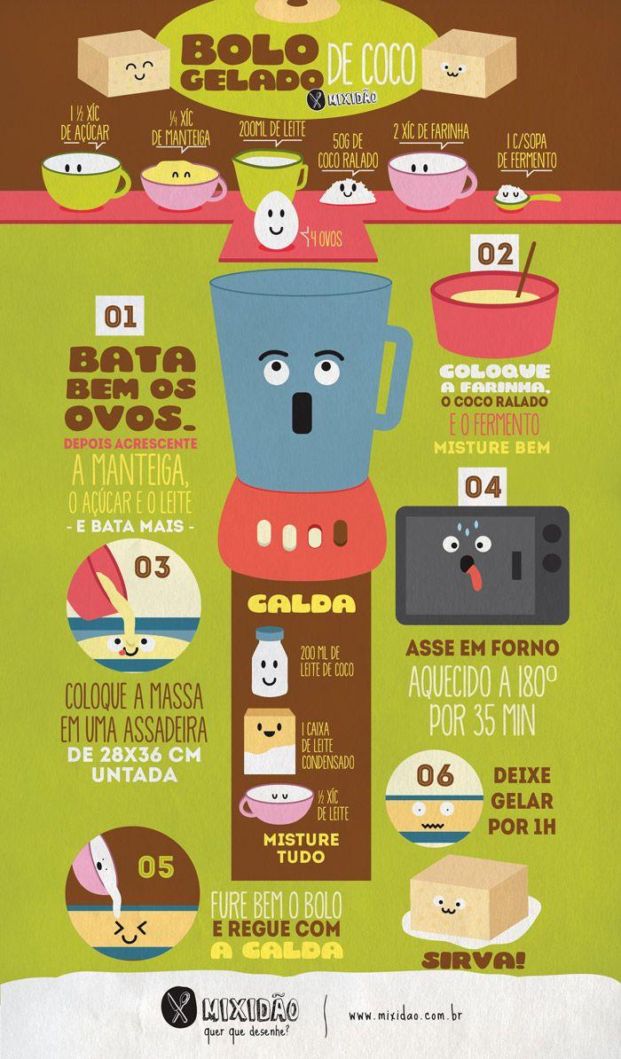 infografico-receita-ilustrada_bolo-gelado-de-coco.jpg (700×1194)