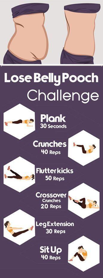 Exercise – diet program – Isa