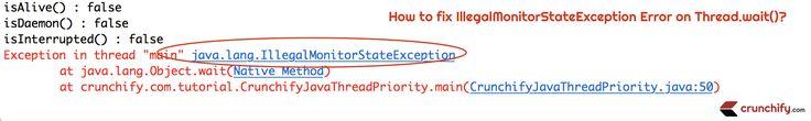 How to Fix Exception in thread main – java.lang.IllegalMonitorStateException Error on Thread.wait()