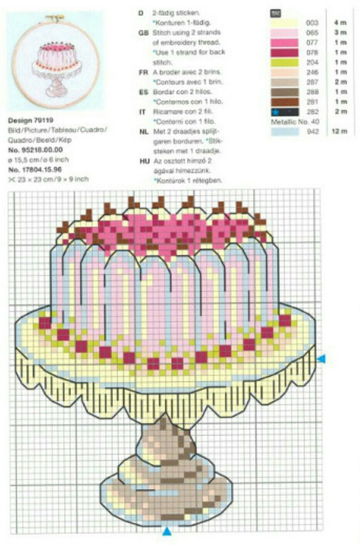 #crossstitch #kanaviçe #pasta #mutfak #cake #kitchen