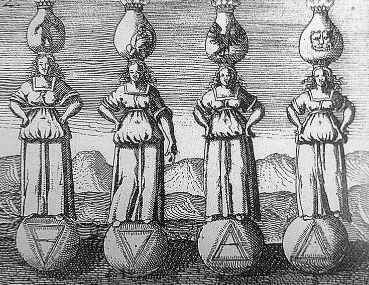 Les génies présidant aux quatre éléments sont des créatures merveilleuses plus belles et plus parfaites que l'homme... zimzimcarillon.canalblog.com   Gravure de l'ouvrage D. Stolcius von Stolcenberg, 1624, Viridarium chymicum, Francfort-sur-le-Main. Représentation des quatre éléments. De gauche à droite : la terre, l'eau, l'air et le feu.