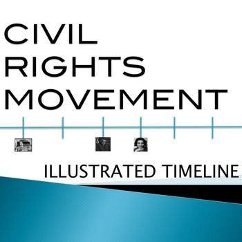 civil rights movement timeline essay example At its height in the 1960s, the civil rights movement drew children, teenagers,   joyce ladner answers this question in her interview with the civil rights history   history project  articles and essays  youth in the civil rights movement   and the previous examples, drawn from the civil rights history project collection, .