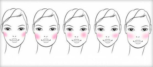 Как подобрать румяна  Учтите,что для кожи светлого оттенка подходят прохладные оттенки,например,розовый. К загоревшей-более темные тона,например,цвет меди.  Блондинкам и брюнеткам подойдут абрикосовые и коралловые оттенки. Если у Вас темно-русые или каштановые волосы, то следует выбрать румяна цвета ржавчины. Можно коричневого.  А вот девушкам с рыжими волосами следует выбрать румяна с примесью желтого или оранжевого оттенка.   Следует отметить,что почти все типам внешности под