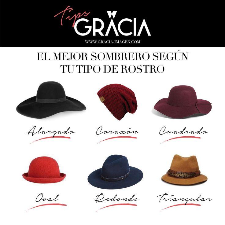 Elige un sombrero según la forma del rostro