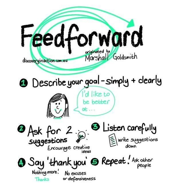 feedforward technique