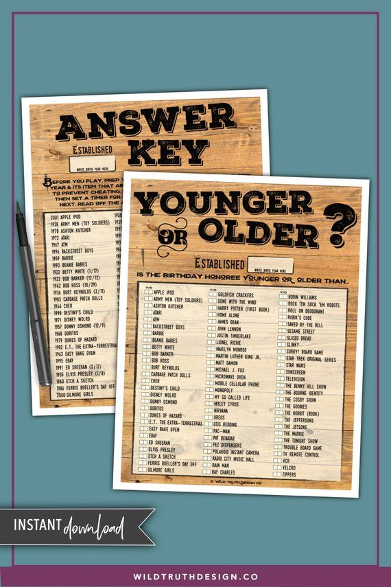 Adult Birthday Games Pack Men S Birthday Mad Libs Younger Or