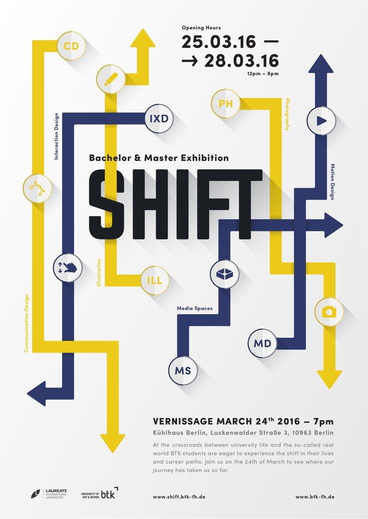 Shift – Bachelor & Master Ausstellung