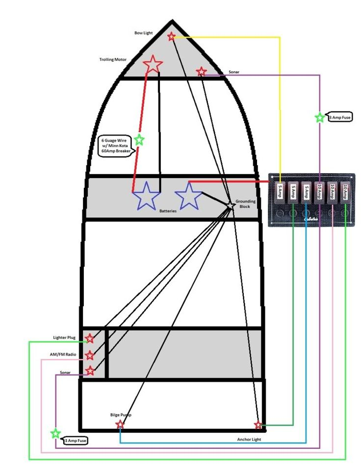Boat Light Wiring Diagram : Best images about microskiff s gheenoe on pinterest