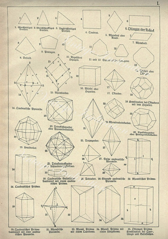 Vintage Antique Print 1880 DIAMONDS CRYSTALS PRISMS Chart I vintage precious minerals gem stones illustrations