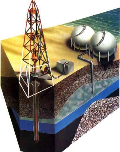 ¿De donde proviene el petróleo? - Taringa!