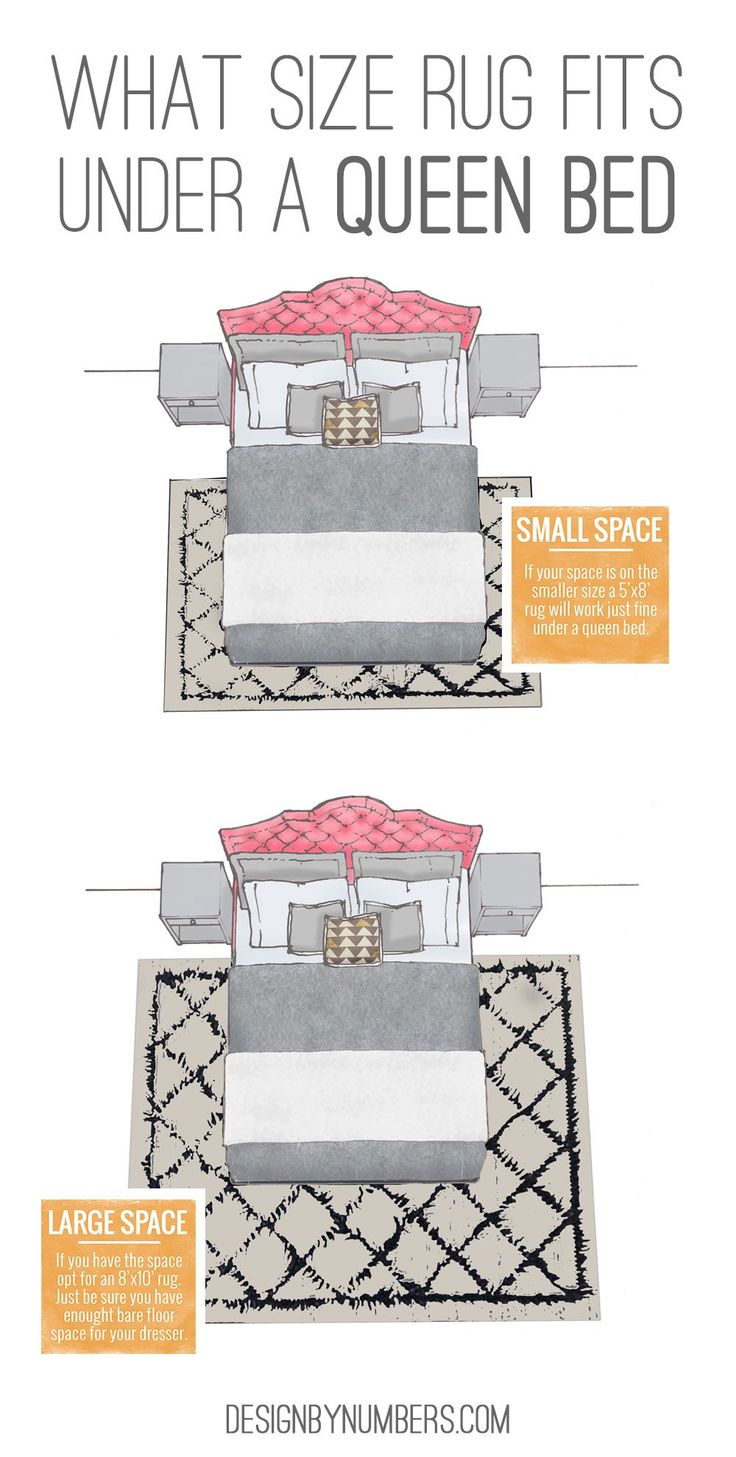What Rug Size Fits Under A Queen Size Bed #rugtips #rugtips #interiordesigntip