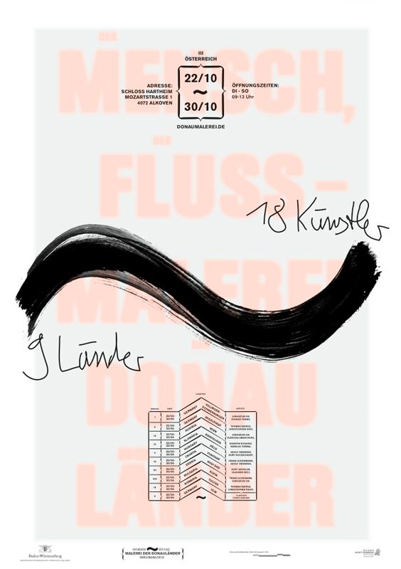 Man - The River by Simon Bork.  Poster for a traveling exhibition along the Danube.
