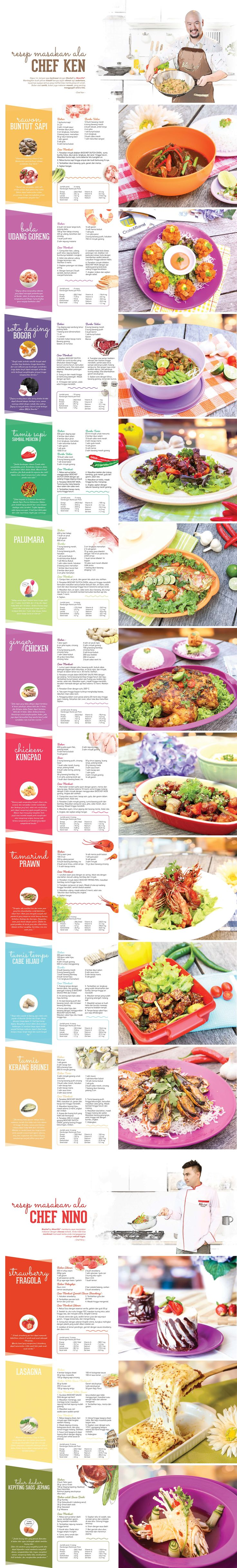 part of CMN recipe book pages layout design