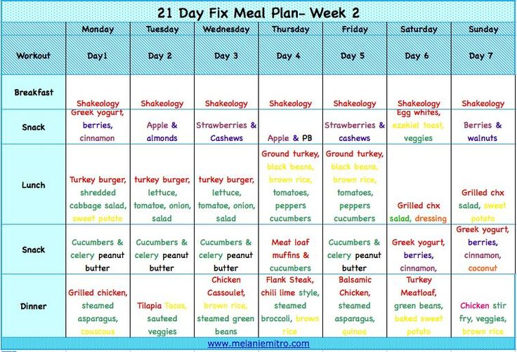 Week 2 21 Day Fix Progress Update and Meal Plan