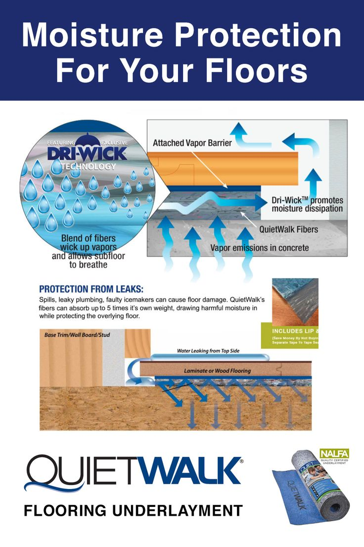 QuietWalk® Underlayment for Laminate and Floating Flooring