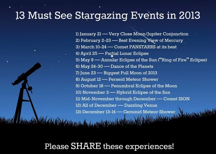 13 Must See Stargazing Event in 2013 Which ones have you caught?  For the stargazing tech you need: http://www.futureshop.ca/en-CA/category/sporting-goods-recreation/30841.aspx