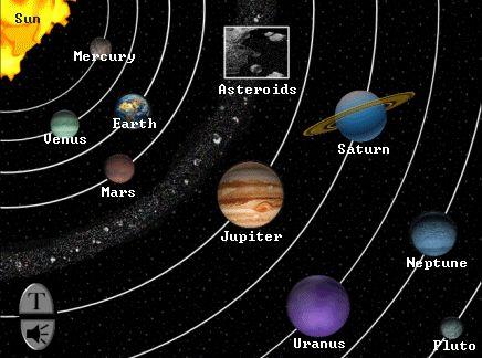 third grade solar system project - photo #39
