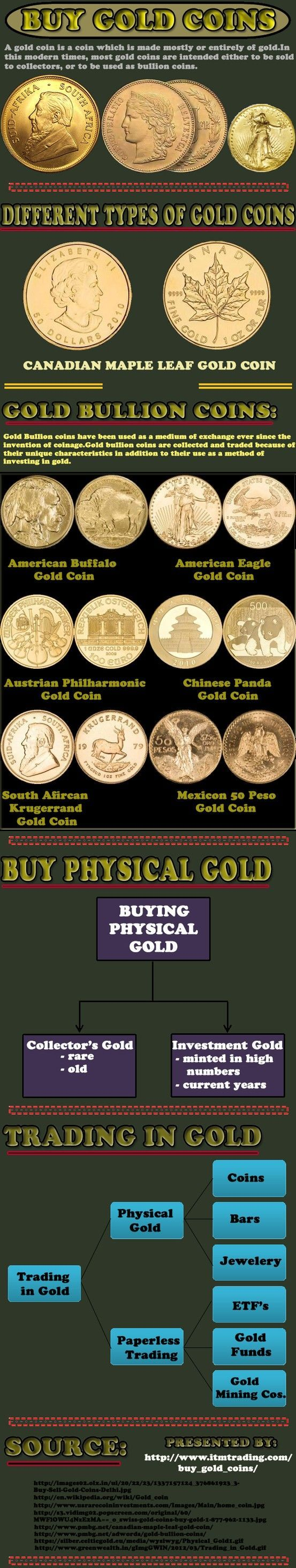 The presentation here enumerates about buying gold coins from ITM Trading Co. ITM Trading provides buying and selling opportunities for people looking to invest in the gold coin market. It provides gold coin buying opportunities in vrios gold coins such as American Eagle Gold Bullion Coin, American Buffalo Gold Bullion Coin, Canadian Gold Maple Leaf and many more. http://www.itmtrading.com/buy_gold_coins/