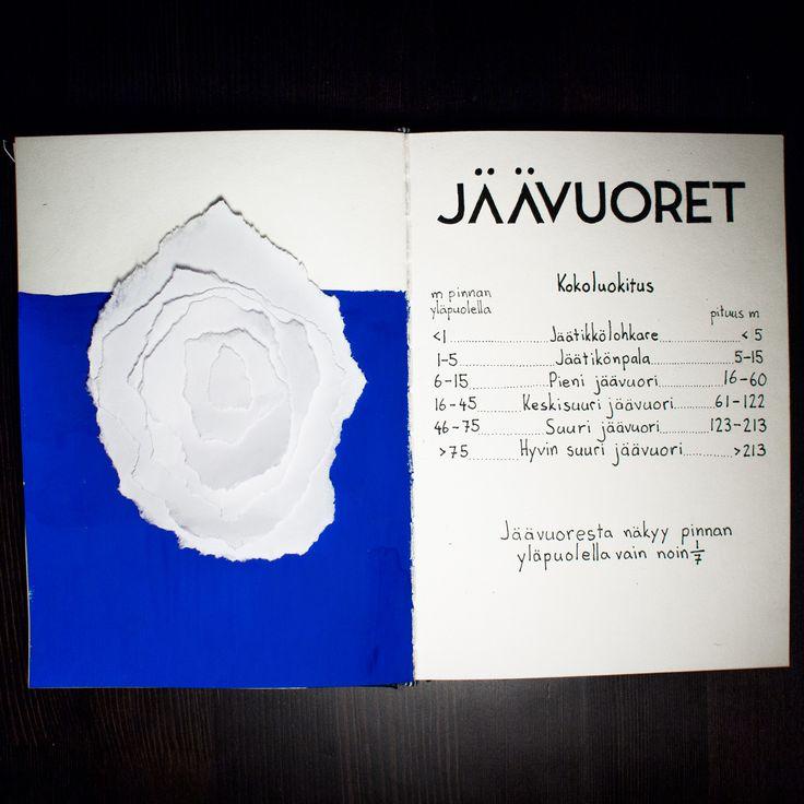 From sketchbook of Petri Fills #sketchbook #collage #iceberg