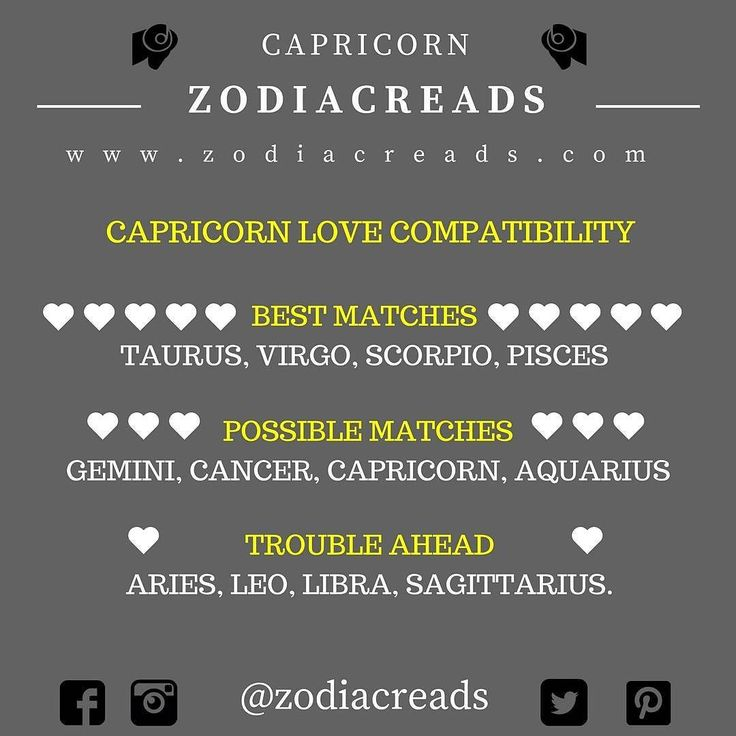 horoscope compatibility match making Chinese zodiac compatibility chart and love calculator helps people find their horoscope compatibilities or love matches before starting a relationship.