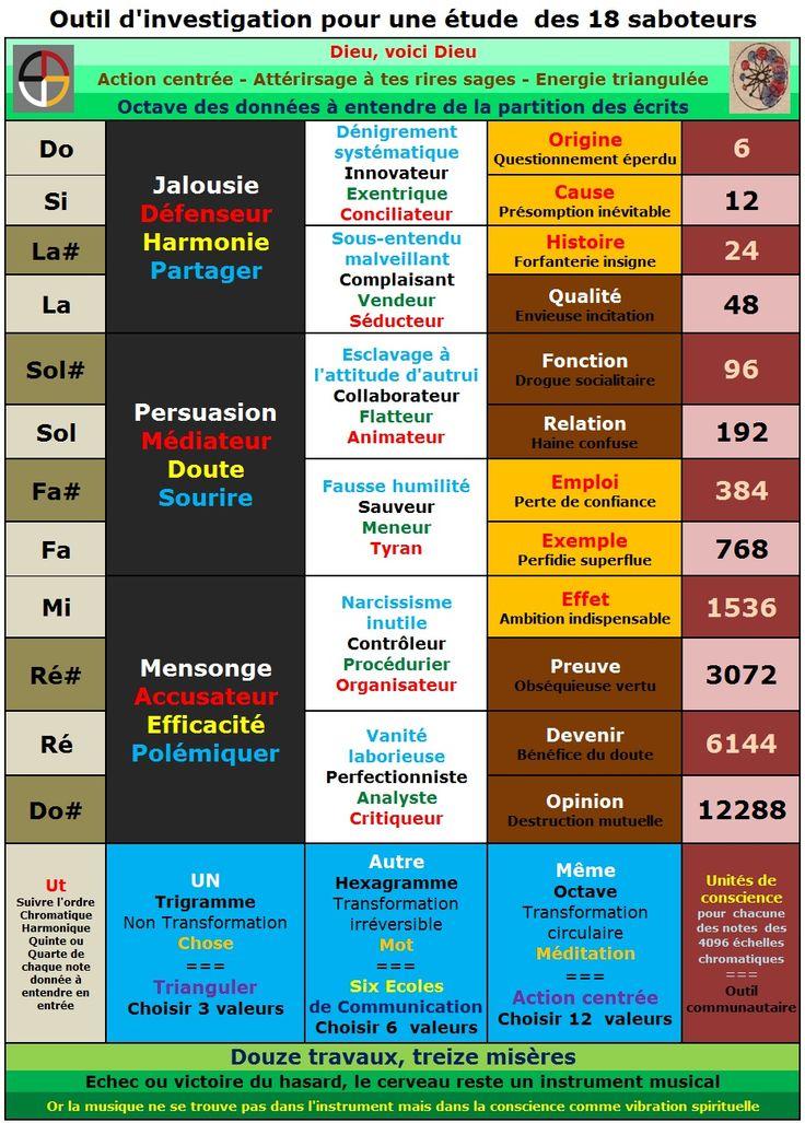 Les différentes formes d'Athéisme  - Page 12 Ab9c5cd325f48bdc0775f68c83702b8d