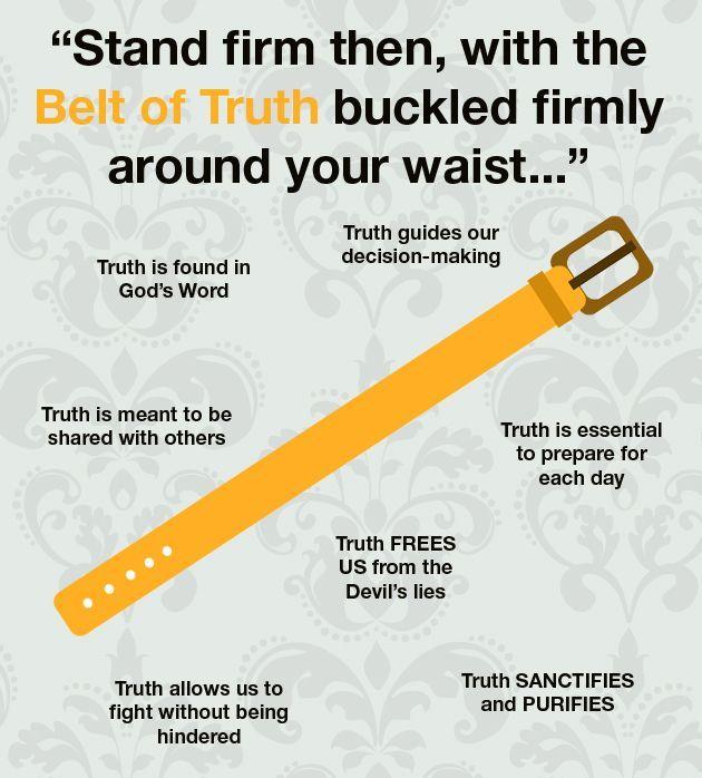 Belt of Truth. Eph. 6:14