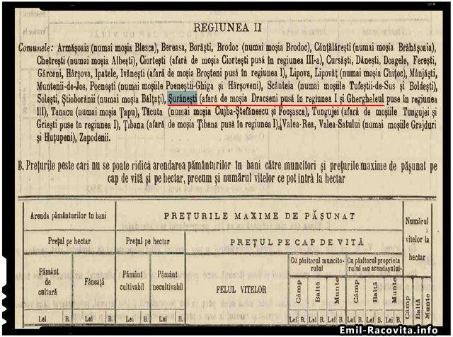 5 Octombrie 1908, Suranesti - dijma hotarata de Consiliul Superior al Agriculturii conform art. 65 din legea pentru invoieli agricole