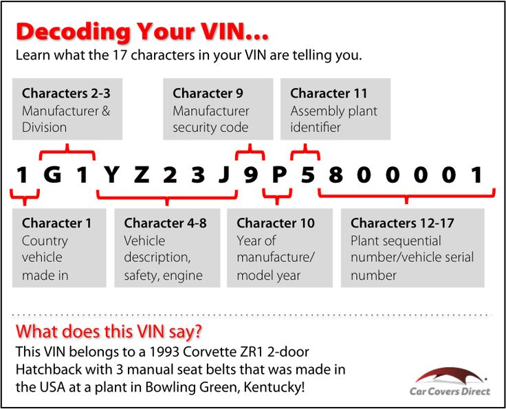 Do you know how to decode your VIN? Here's a helpful guide. Get the full story on our #car blog! #CarTips