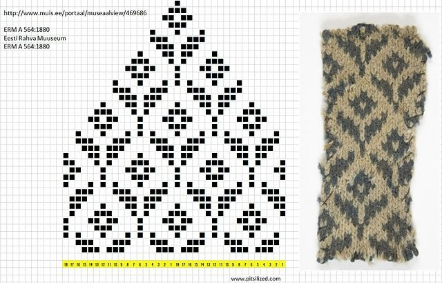 416 Best Images About Knit Up Stranded Knits Or Fair Isle