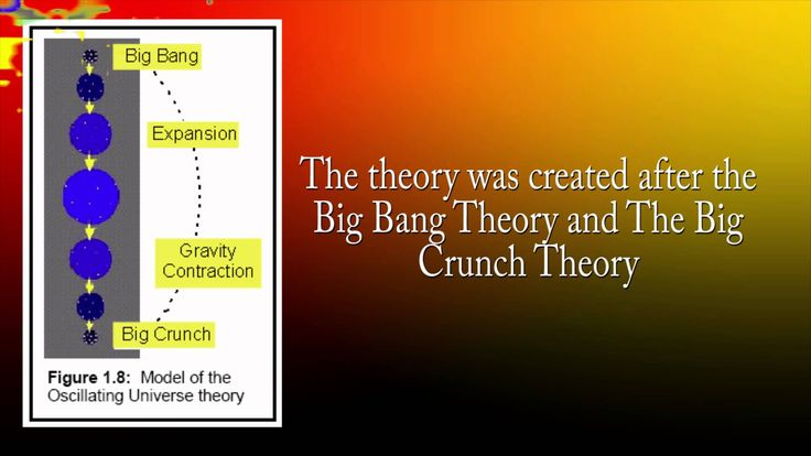 "Hello, If your a supporter of the ""Steady State Theory"" (like me) theoretically you can't dismiss the ""Oscillating Theory"" due to the fact it includes the provision for a Universe always being in existence. Regards Peter !"