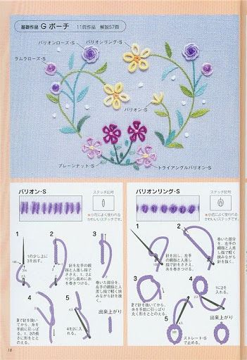 gf-This is great - has lots of beautiful embroidery and how to do the stitches used
