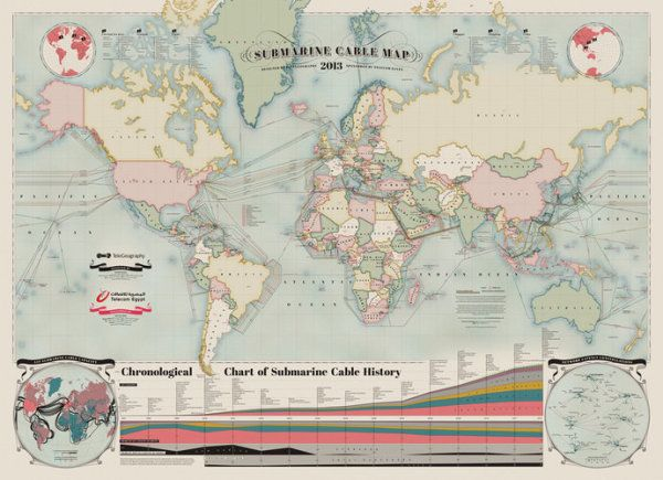 The Submarine Cable Map 2013 infographic poster