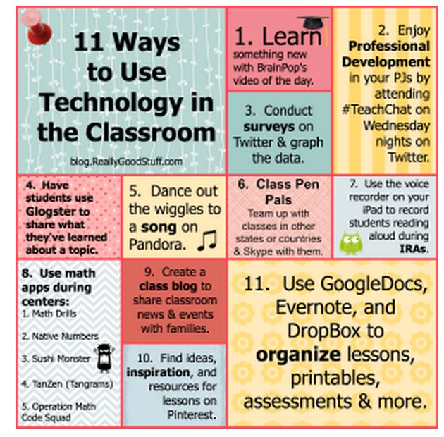 Famous Quotes About Technology In Education: 17 Best Technology Quotes On Pinterest