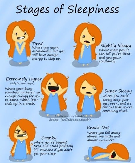stages of sleepiness