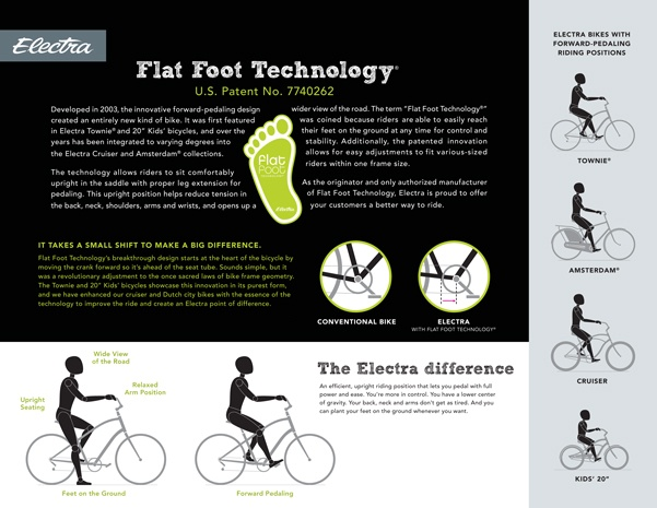 Bikes With Flat Foot Technology Electra s Flat Foot