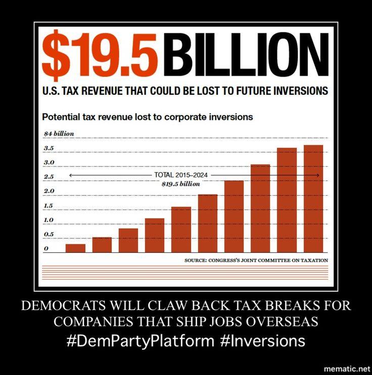 Inversions  Tax Reform