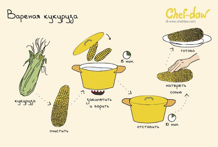 Вареная кукуруза - chefdaw