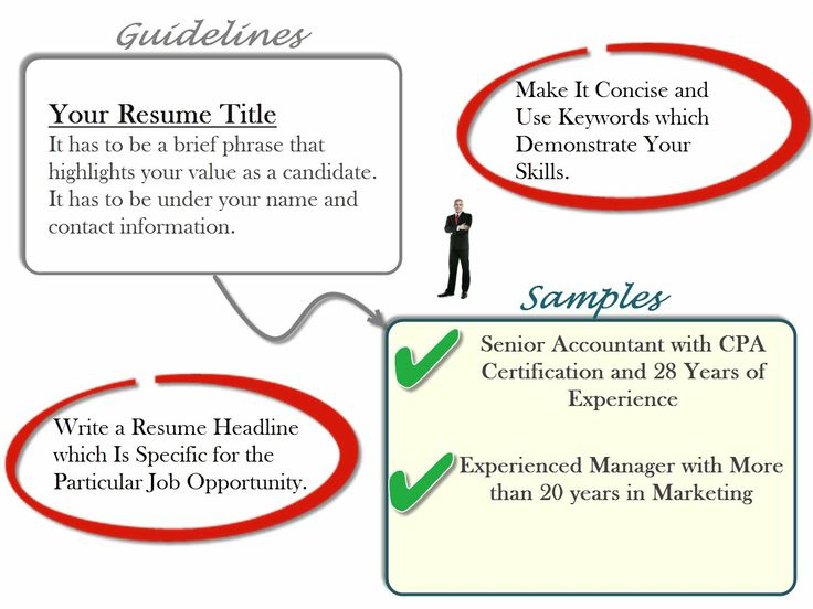 Referring to resume templates plays a crucial role for every job - how to write a resume headline