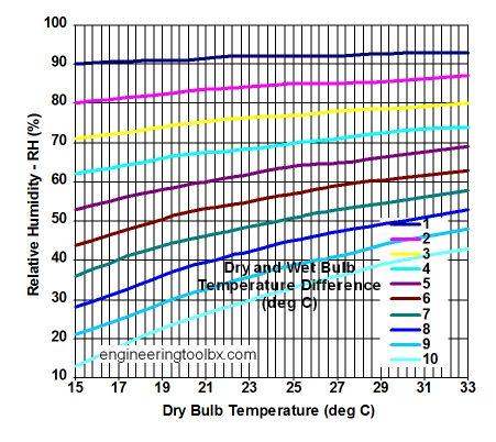 temperaturgivare
