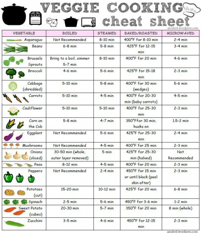 Veggie Cooking Cheat-Sheet