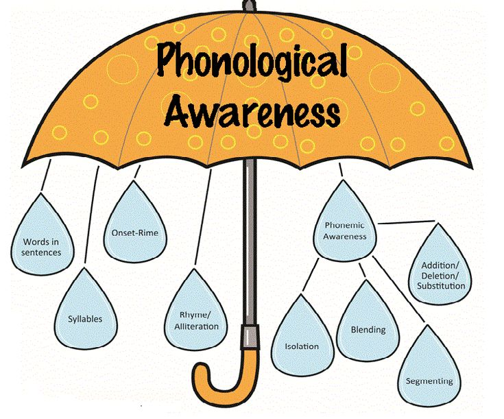 Why Phonemic Interest Is usually Necessary