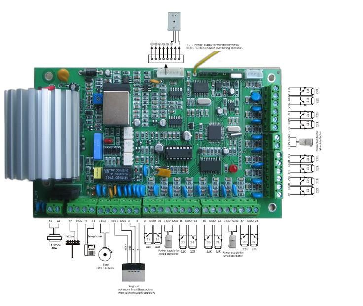 52 best Fire Alarm Systems fire alarm control panel and