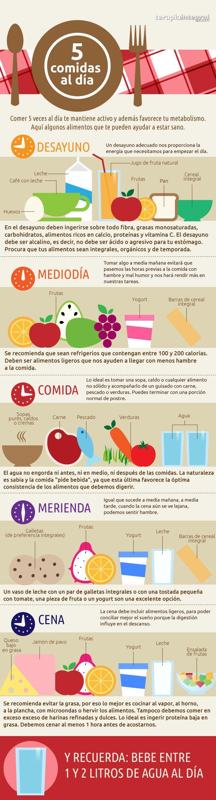 5 Comidas sanas