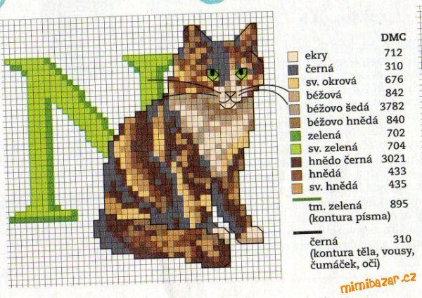 Cat Alphabet: N