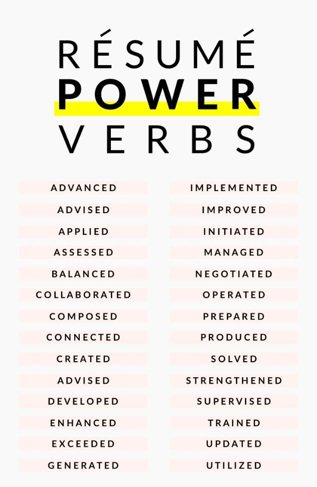 Make your resume stand out with these power verbs. #